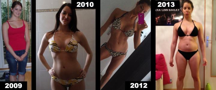 Progress2009bis2013